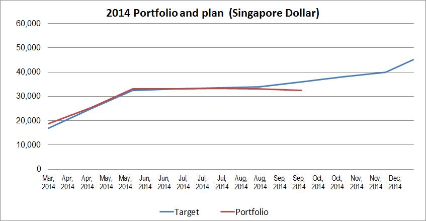 2014-10-portfolio-plan-september