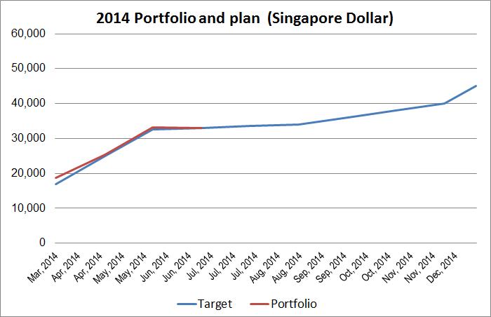 2014-Portfolio-Plan-June
